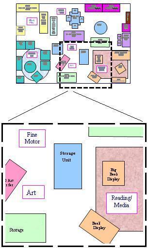 Classroom Design Layout For Preschool ~ Daycaremall classroom design service